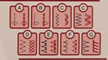 Nähmaschine-W6-N1615-Stichmuster