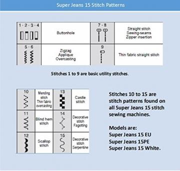 Nähmaschine Toyota SuperJ17XL Stichprogramme