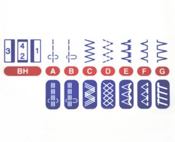 Nähmaschine W6 N 1800 unterschiedliche Stichmuster